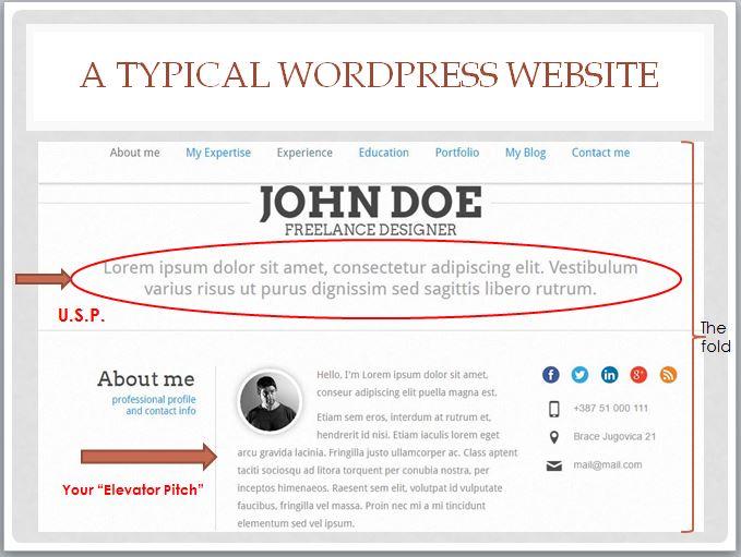 wordpress CV