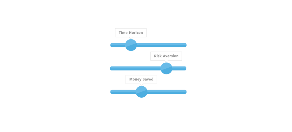 Time Horizon, Risk Aversion and Money sliders show how your portfolio is created.