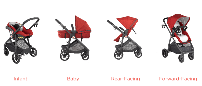 #EnjoyLyfe Stroller Love - options GB Lyfe