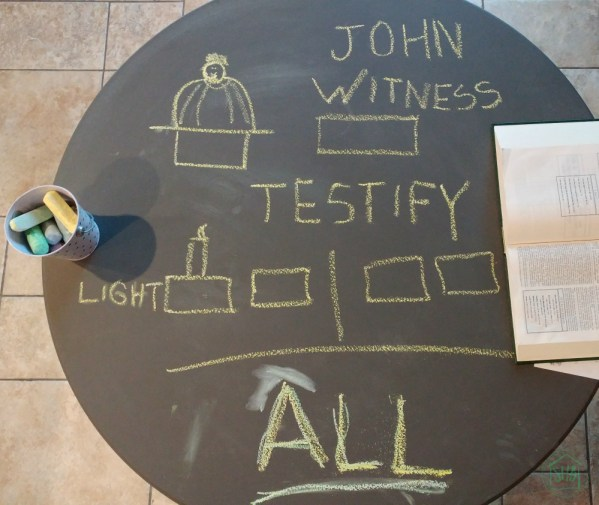 Inductive Bible Study for Kids - Verse by verse through John 1