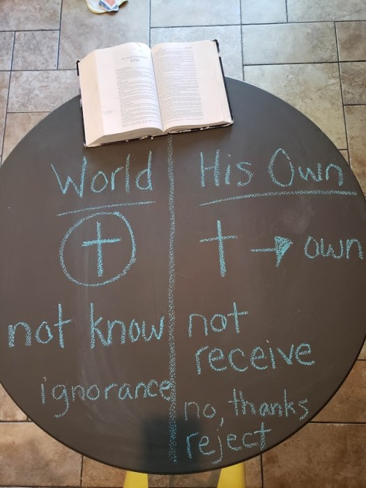 teaching the Gospel of John, verse by verse, to kids using the inductive method