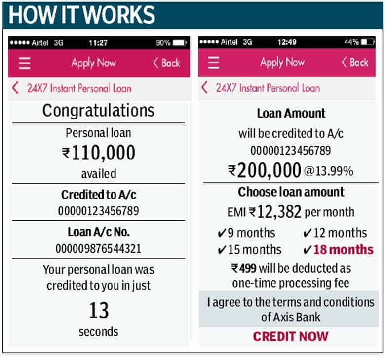 Emi Calculator Personal Loan Axis Bank