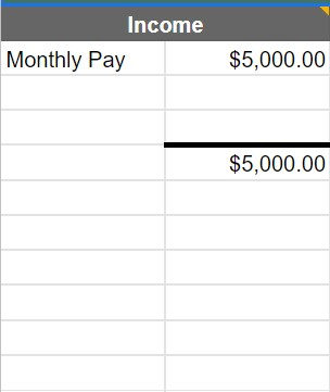 Income Column of Monthly Budget Spreadsheet
