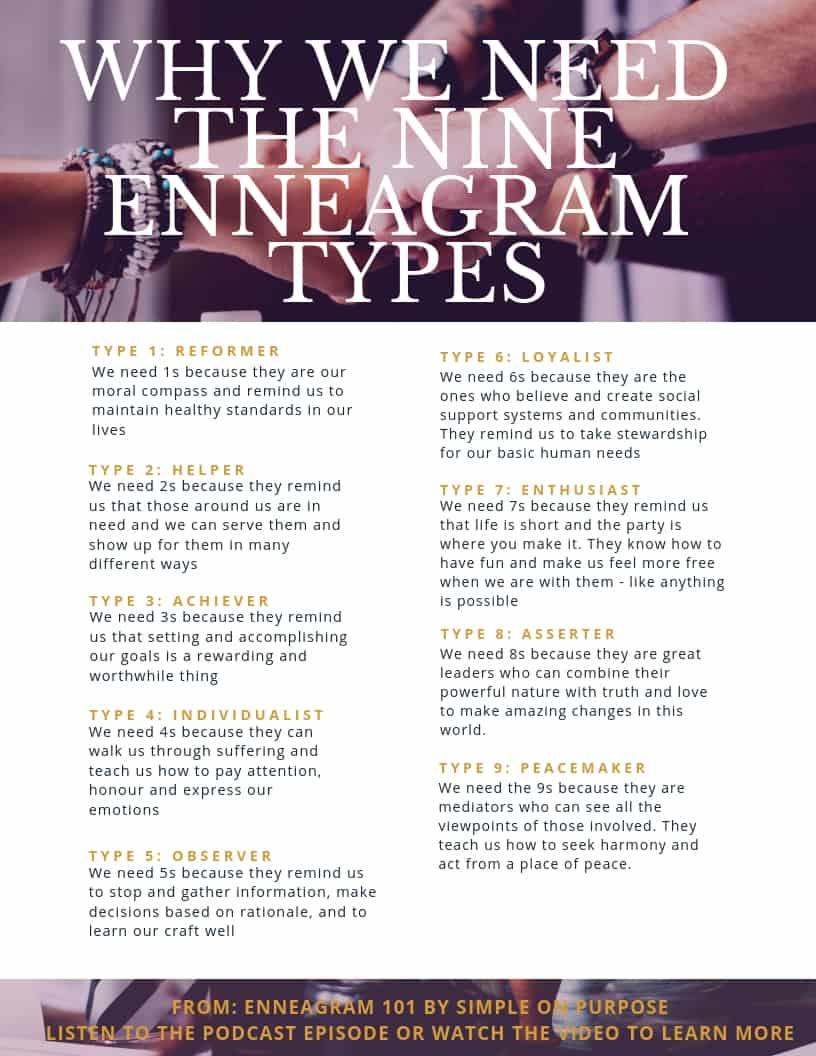 ENNEAGRAM 101 the nine types