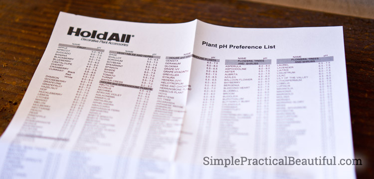 A plant list in the soil test gives the pH preference for several plants
