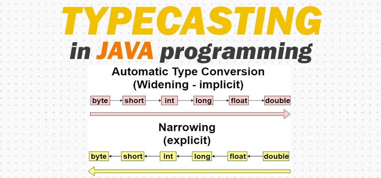 typecasting in java - featured image