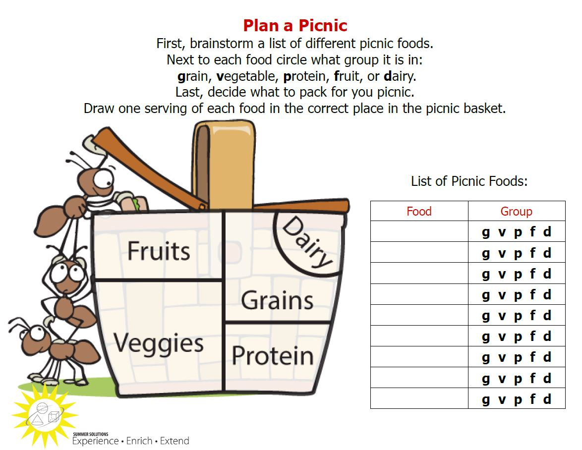 Picture Of Picnic Plan Simple Solutions