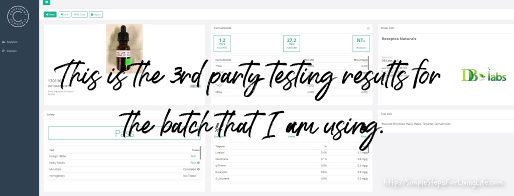 third party lab test results