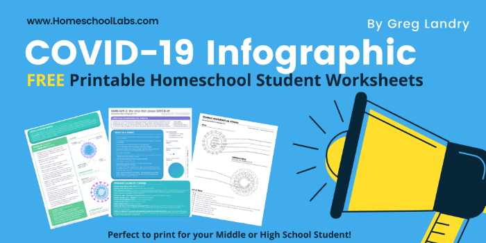 COVID-19 Infographic Post Image HomeschoolLabs 700