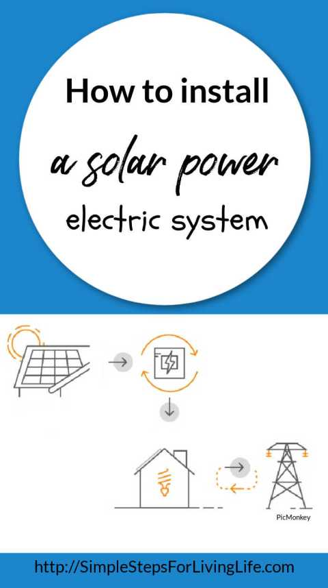 guest post solar power electric system