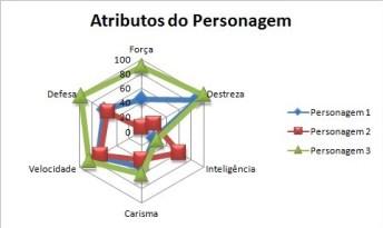 graf_teia_personagem