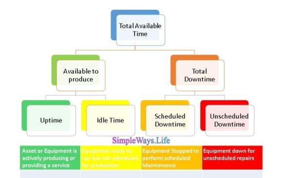 equipment timeline-2
