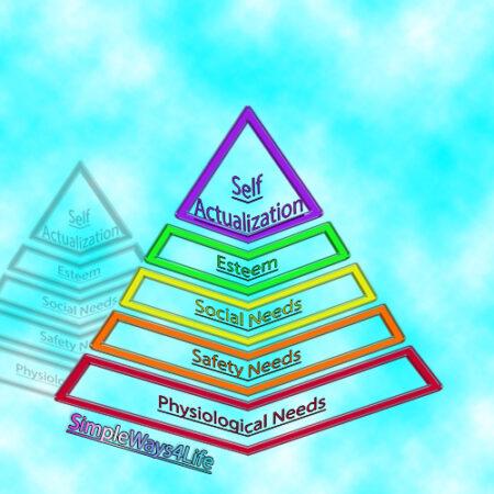 Maslow Pyramid - 1