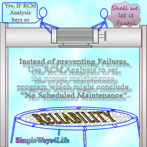 Reliability may lead to no scheduled maintenance