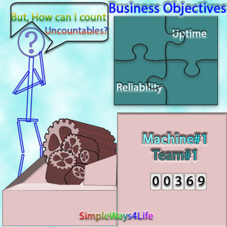 measurable maintenance productivity