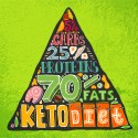 What To Eat On The Keto Diet