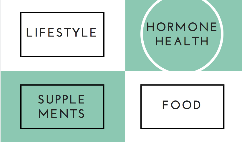 This blog post is all about hormone imbalance and what you can do NOW to get your health back.