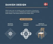Danish-Design-graphic04