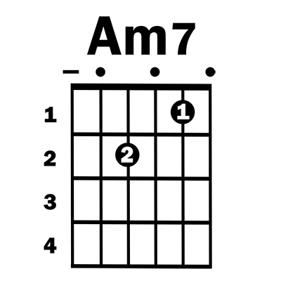 Am7 Guitar Chord Simplified Guitar
