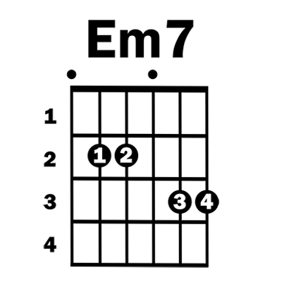Em7 guitar chord - Simplified Guitar