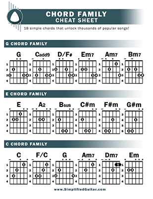 Chord Family Cheat Sheetsmall Simplified Guitar