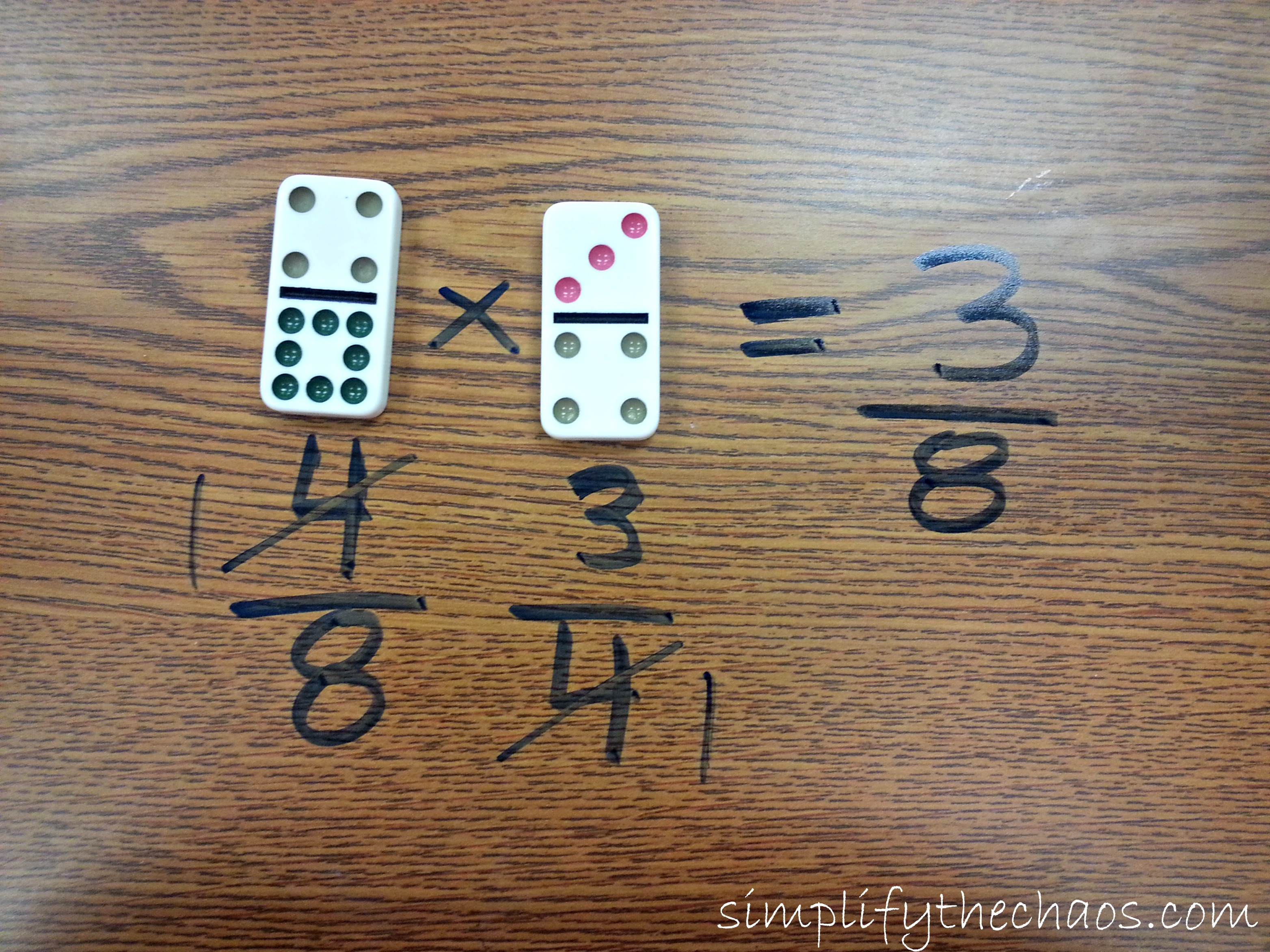 Special Education Simplify The Chaos