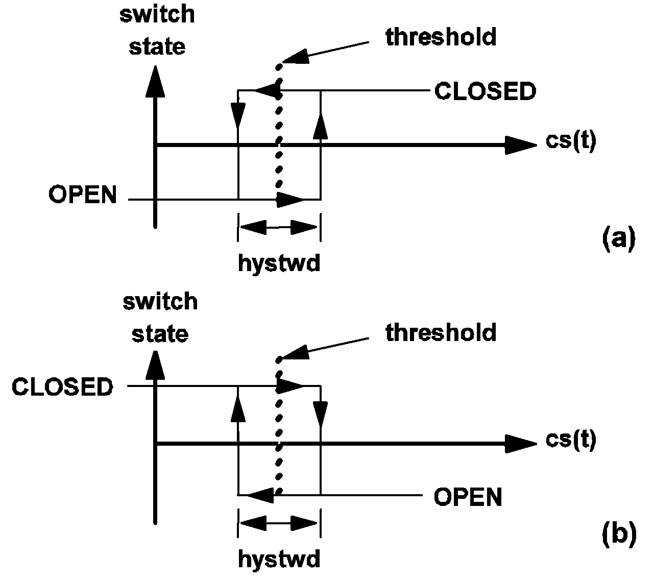 Simplis Reference Device Models Used In Simplis