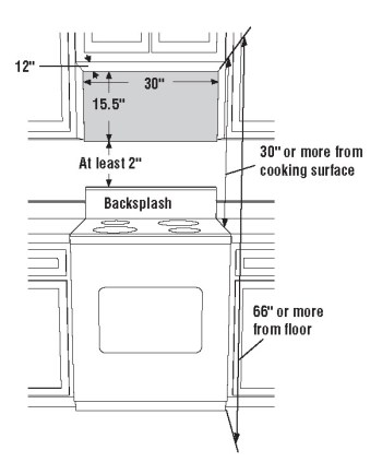 Figure 1 - How to Install an Over-the-Range Microwave Oven