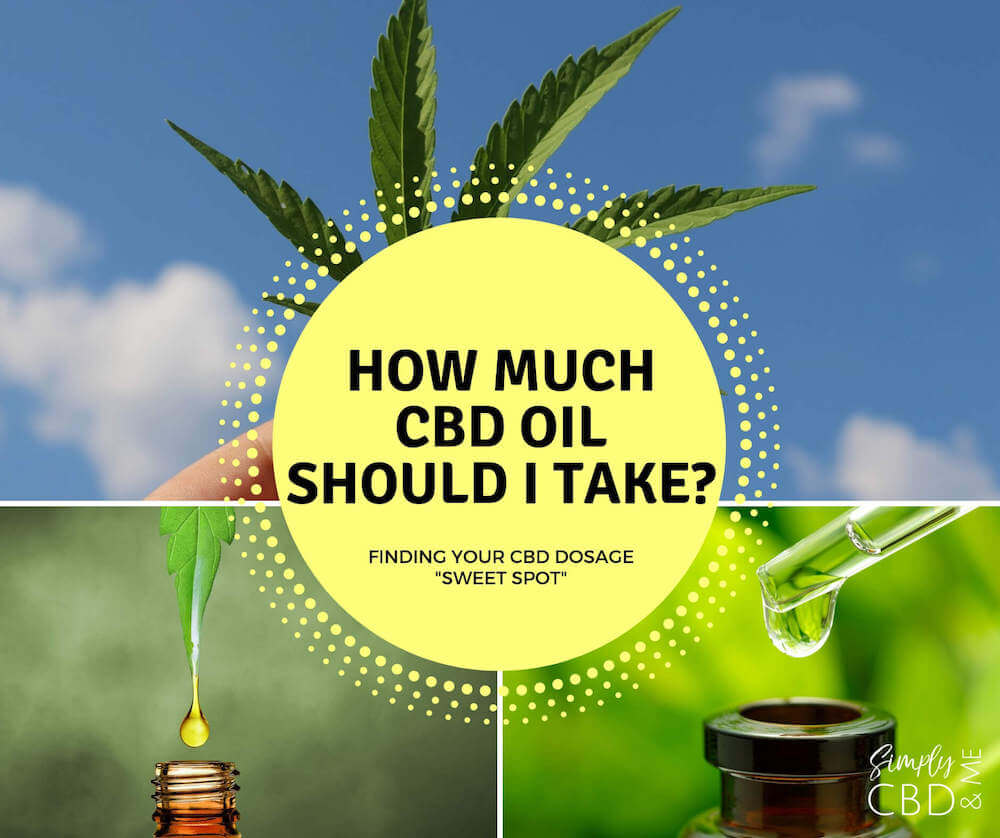 "How much CBD Oil should I take? How to Find your Dosing ""Sweet Spot"""