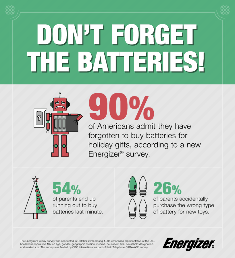 don't forget the batteries