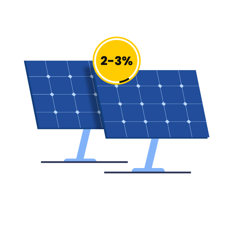 Drone solar inspections