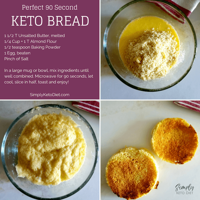 90 Second Keto Bread - click to download the quick recipe version
