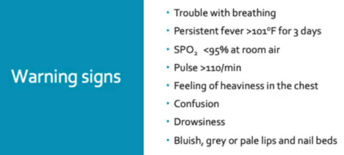 COVID19 home care warning signs