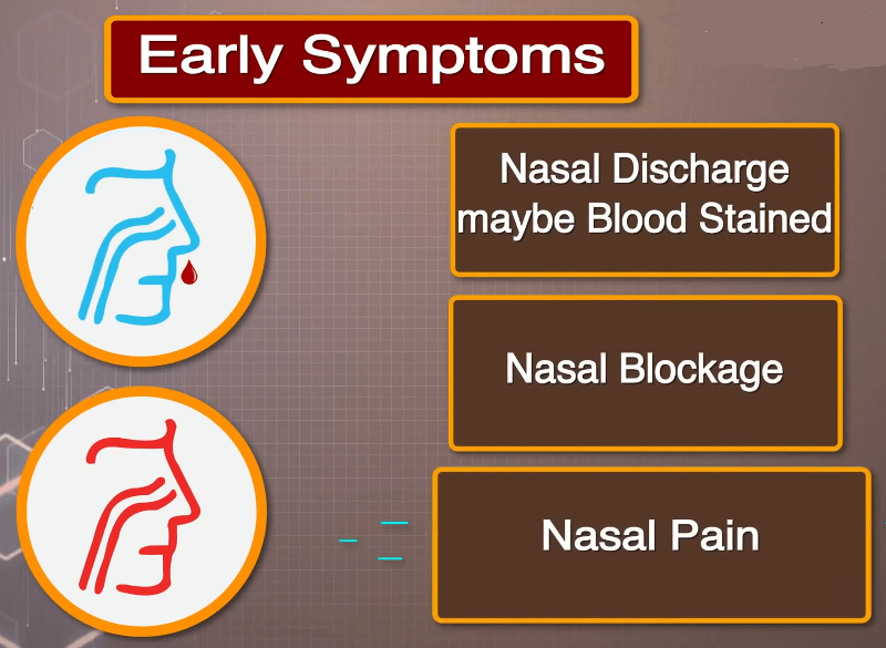 Early Symptoms Of Mucormycosis