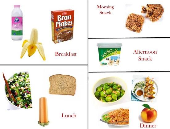 1200 calorie diet chart
