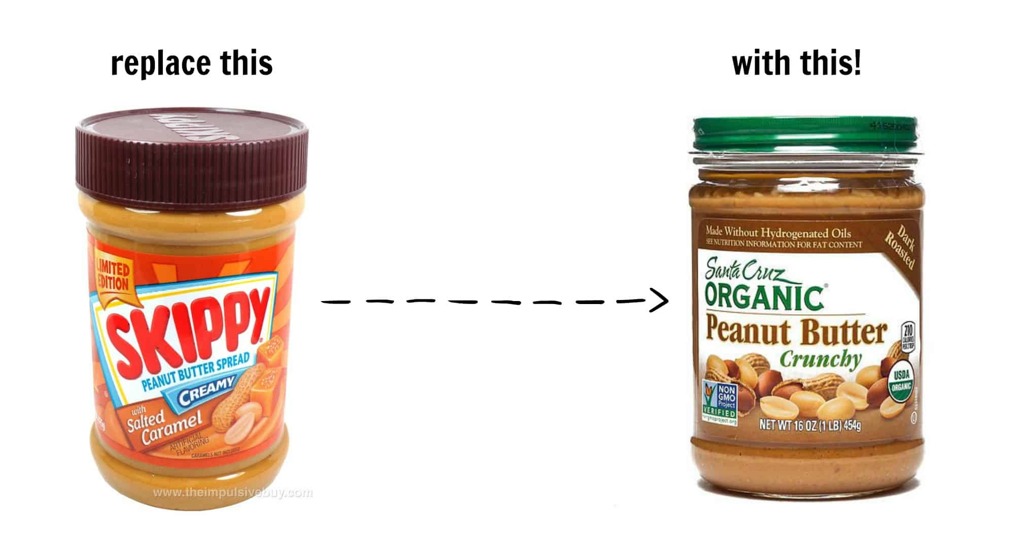 Real Food Swaps - Peanut Butter