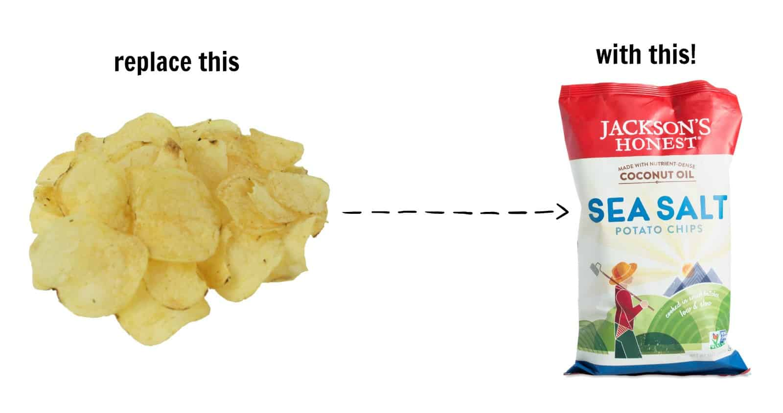 Real Food Swaps - Potato Chips