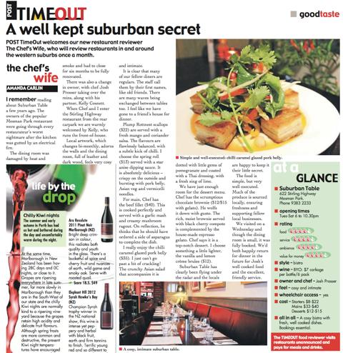 suburban_table-write-up