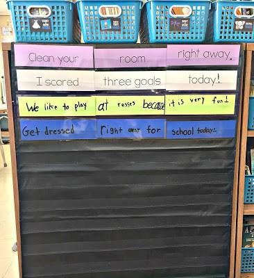 Teaching the 4 Types of Sentences