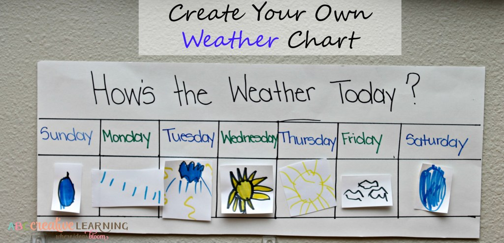 Create Your Own Classroom Weather Chart - simplytodaylife.com