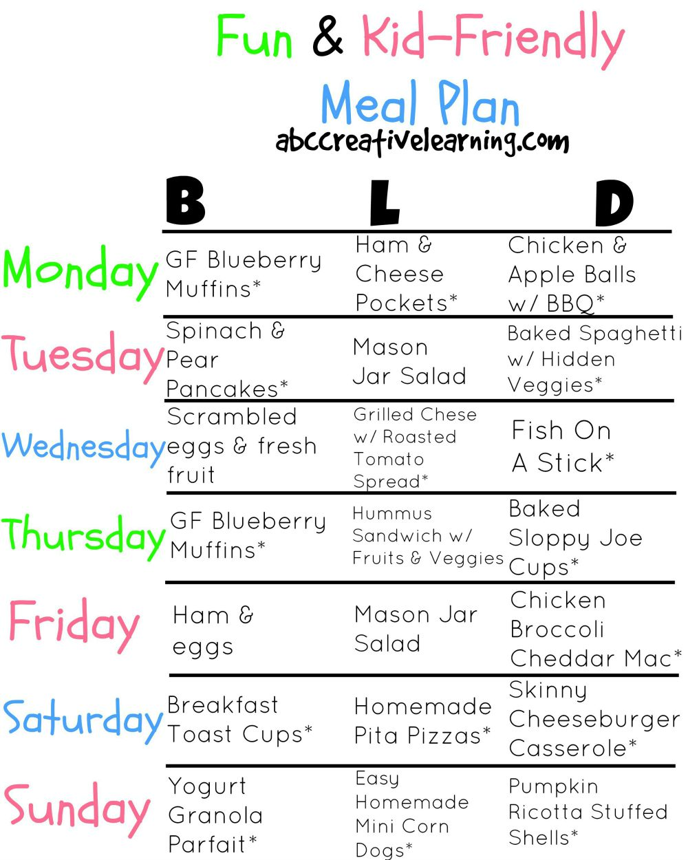 Fun and Kid-Friendly Meal Plan Ideas