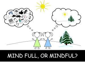 mindful mind full holidays