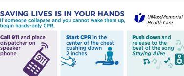 steps for bystander CPR