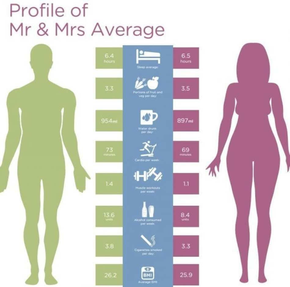 mrandmrs-average-infographicv2