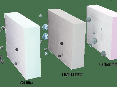 Repuestos de filtros G4 - H13 - Carbón Tecna