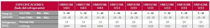 Bomba Calor LG Therma V Monobloc R32