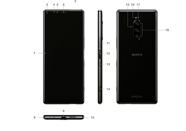 Xperia 1 Professional Edition のデザイン