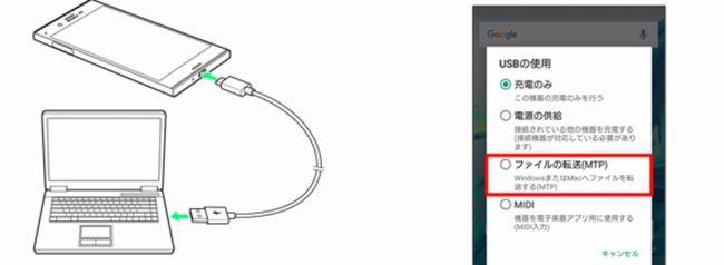 スマホとパソコンをUSB接続