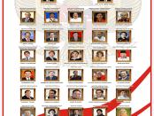 Tidak Jalankan Nawacita, Rakyat Sudah Muak Pada Anggota Kabinet Nakal, Aktivis GMKI: Pak Jokowi, Segera Amputasi Menteri-Menteri Korup.