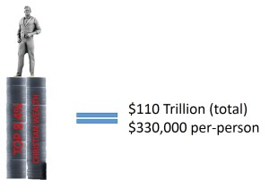 Visual Disparity of Wealth Relative Ranking (To Scale)